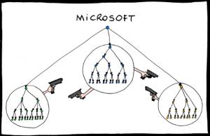 MS-Org-Chart